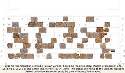 La ricostruzione dell'iscrizione bilingue di Narseh (mediopersiano) (Immagine MAIKI-Studio3R)