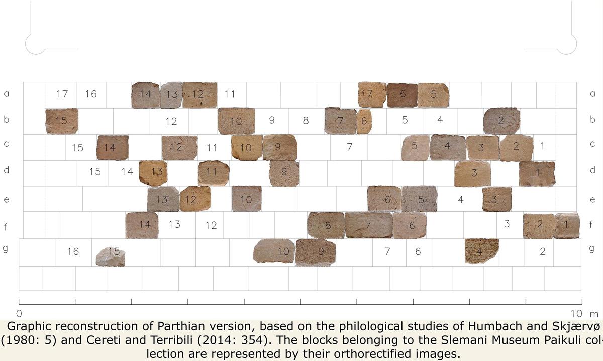 La ricostruzione dell'iscrizione bilingue di Narseh (partico) (Immagine MAIKI-Studio3R)